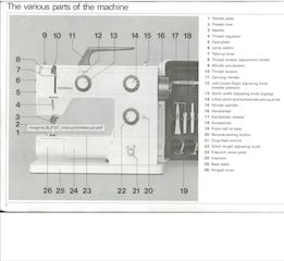 Bernina Nova 900 manual